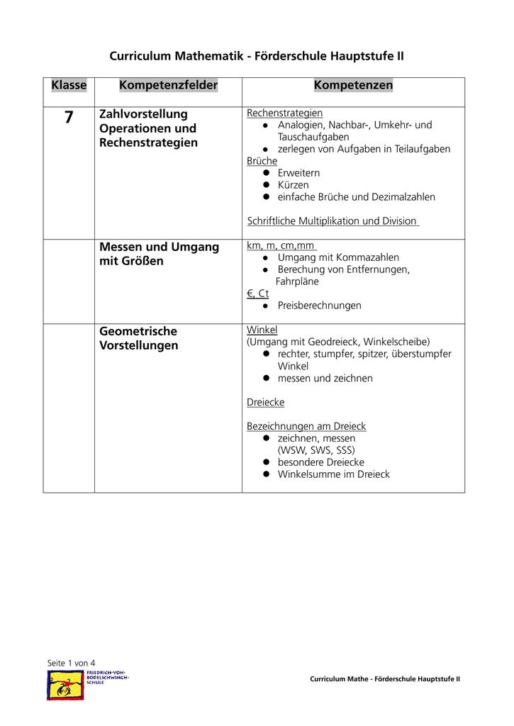 Curriculum Mathematik - Förderschule Hauptstufe II Klasse