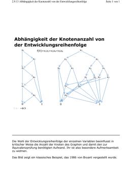 Arbeitsblaetter zum Koenigsberger Brueckenproblem\\374