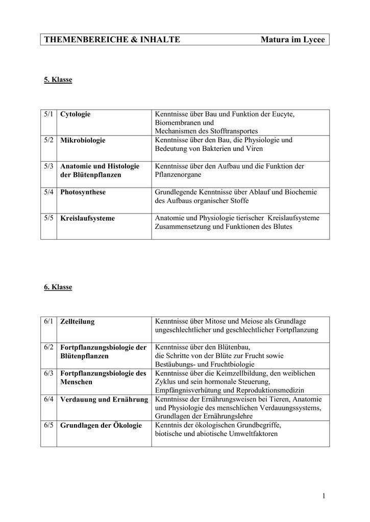 Großzügig Grundlagen Der Anatomie Und Physiologie 4. Auflage ...