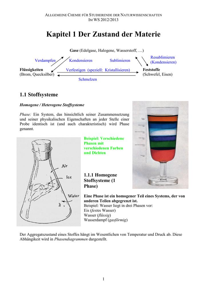 Charmant Chemie Verhalten Von Gasen Arbeitsblatt Ideen - Mathe ...