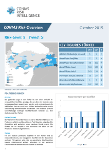 Oktober 2015 CONIAS Risk-Overview