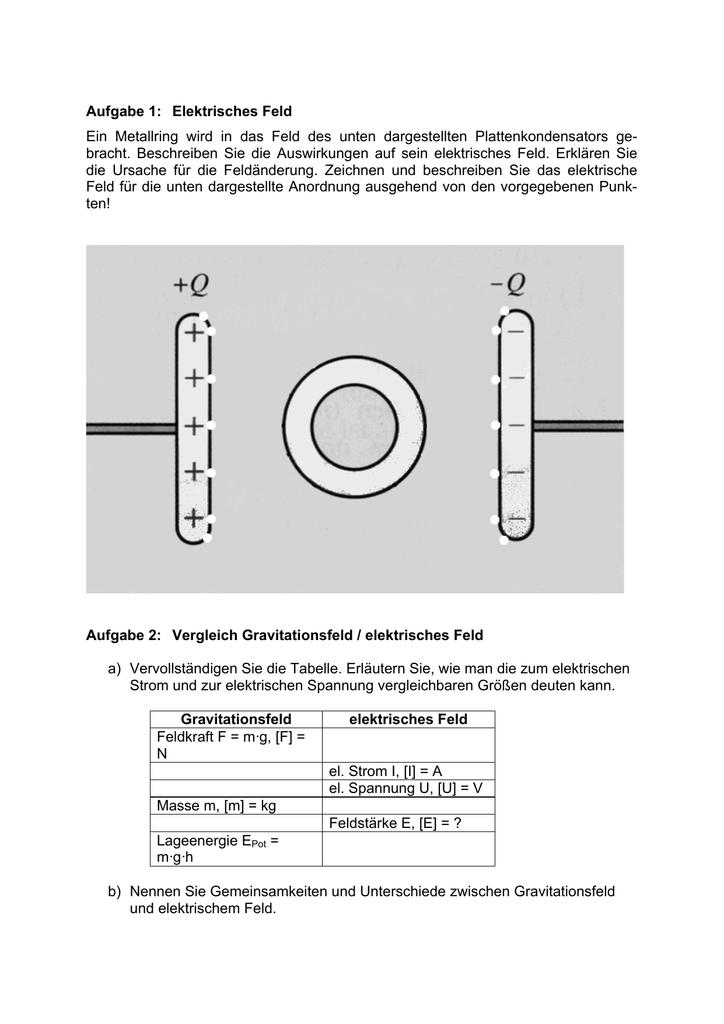 Aufgabe 1 Elektrisches Feld Ein Metallring Wird In Das Feld Des