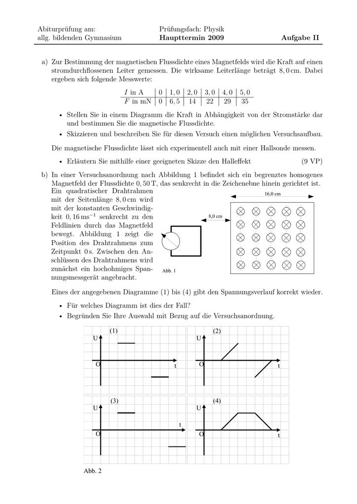 Beste Quadratischer Drahtrahmen Bilder - Elektrische Schaltplan ...