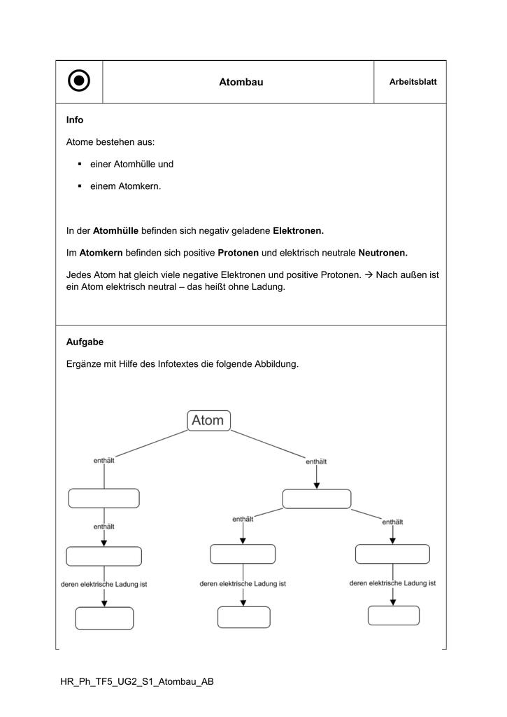 Fantastisch Bauen Ein Atom Arbeitsblatt Antworten Bilder - Super ...