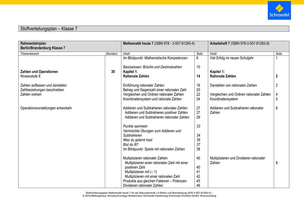 Großartig Addieren Und Subtrahieren Dezimalen Einer Tabelle 7 ...
