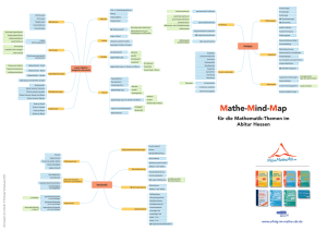 Mathe-Mind-Map