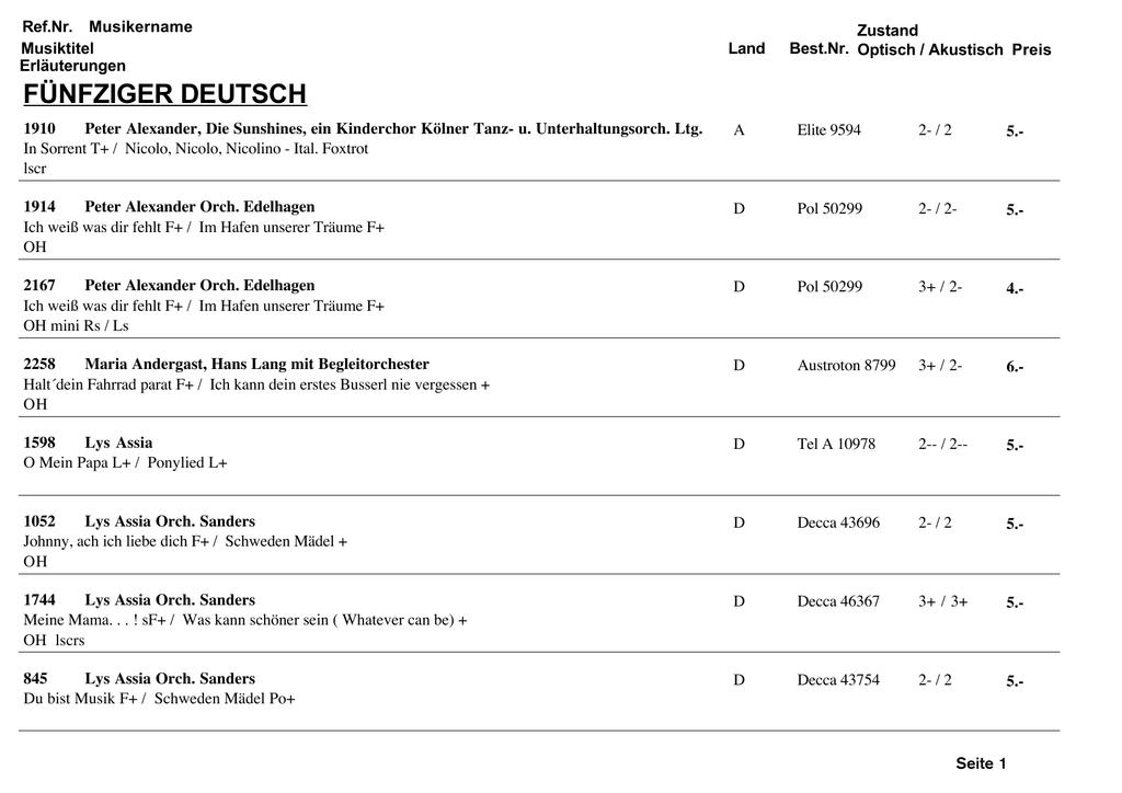 Die komplette Liste als pdf.
