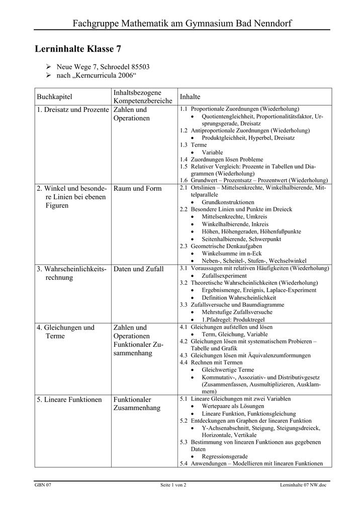 Ausführlicher Lehrplan Klasse 7