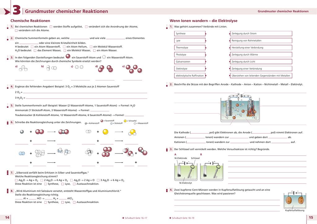 Grundmuster Chemischer Reaktionen
