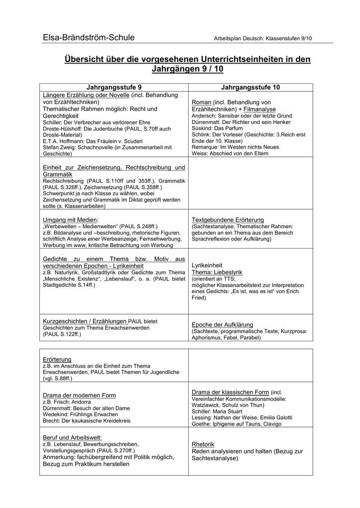 jahrgang 910 ebs - Dialektische Erorterung Beispiel Klasse 9