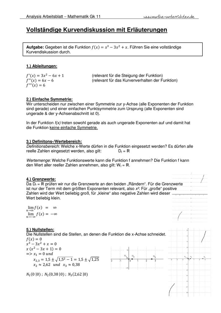 Arbeitsblatt 06 - Kurvendiskussion Ver2