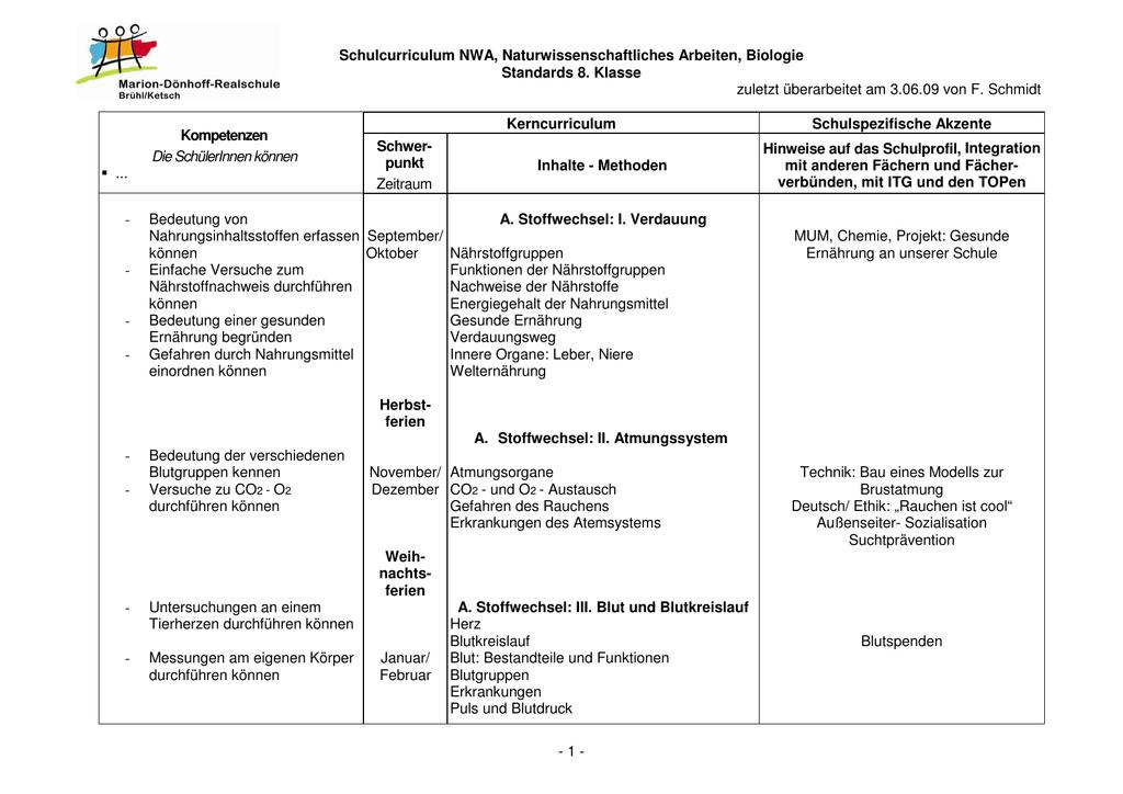 Schulcurriculum NWA, Naturwissenschaftliches Arbeiten, Biologie