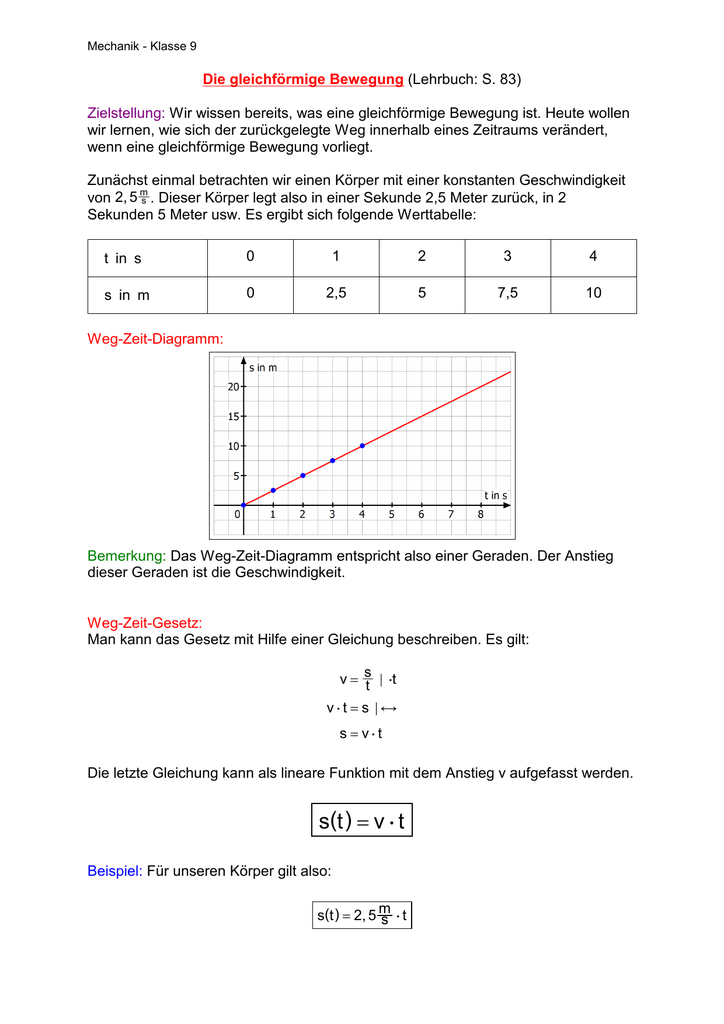die gleichfrmige bewegung minus p - Gleichformige Bewegung Beispiele