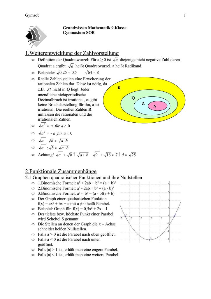 Groß Identifizierung Rationale Und Irrationale Zahlen Arbeitsblatt ...