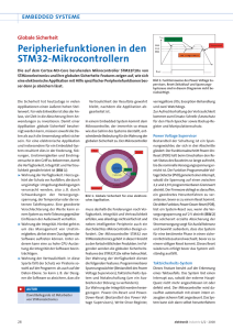 "Artikel ""Peripheriefunktionen in den STM32"