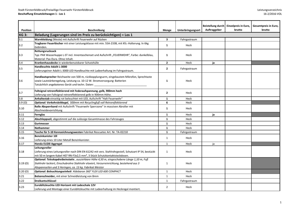 Schön 3 16 Drahtseilstärke Ideen - Elektrische Schaltplan-Ideen ...