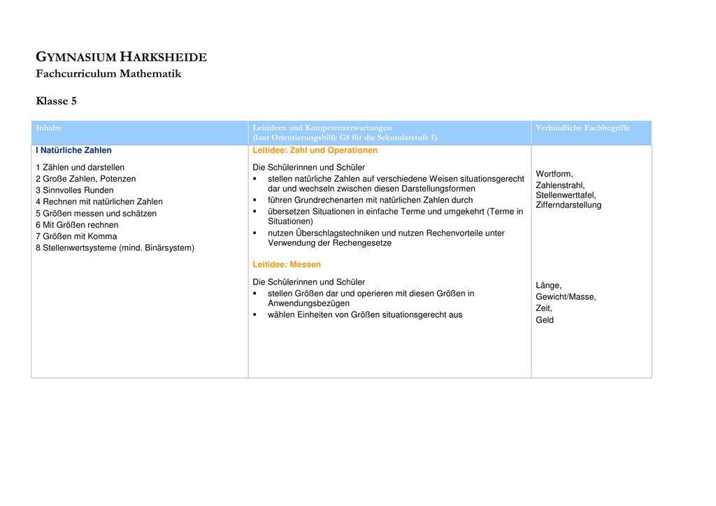 GYMNASIUM HARKSHEIDE Fachcurriculum Mathematik Klasse 5