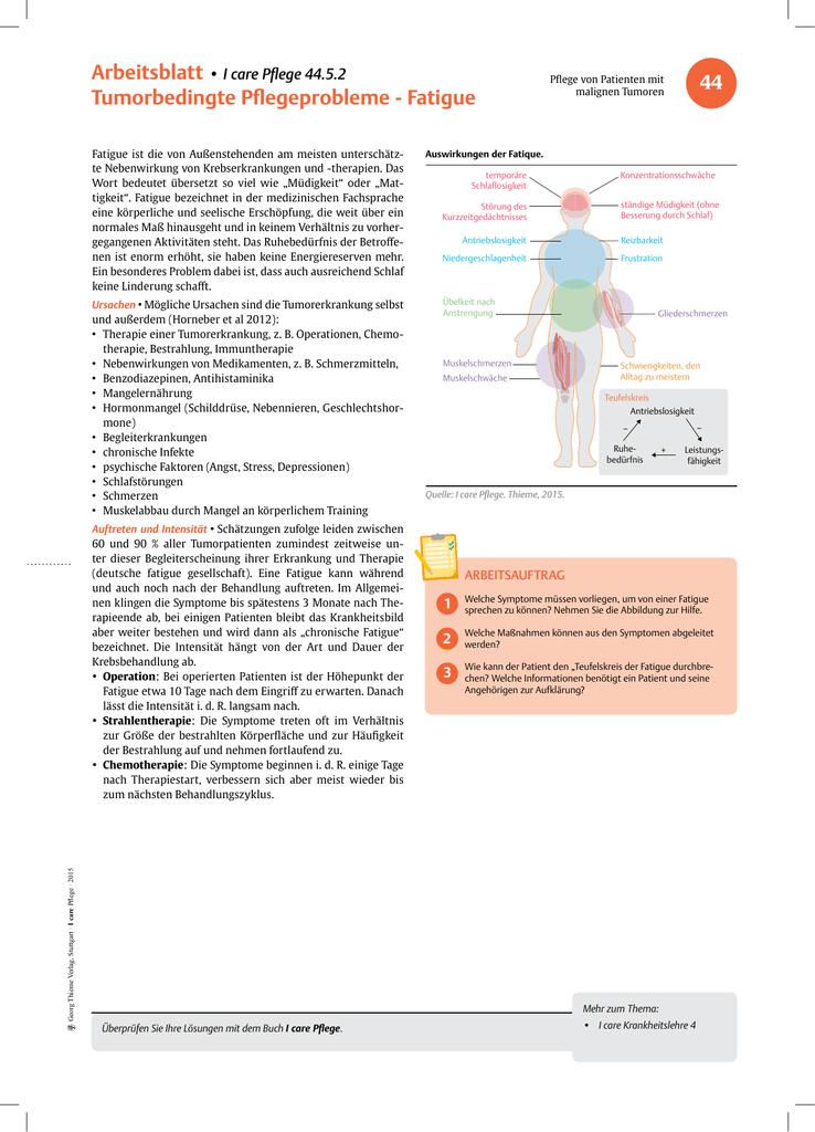 44.5.2 Tumorbedingte Pflegeprobleme