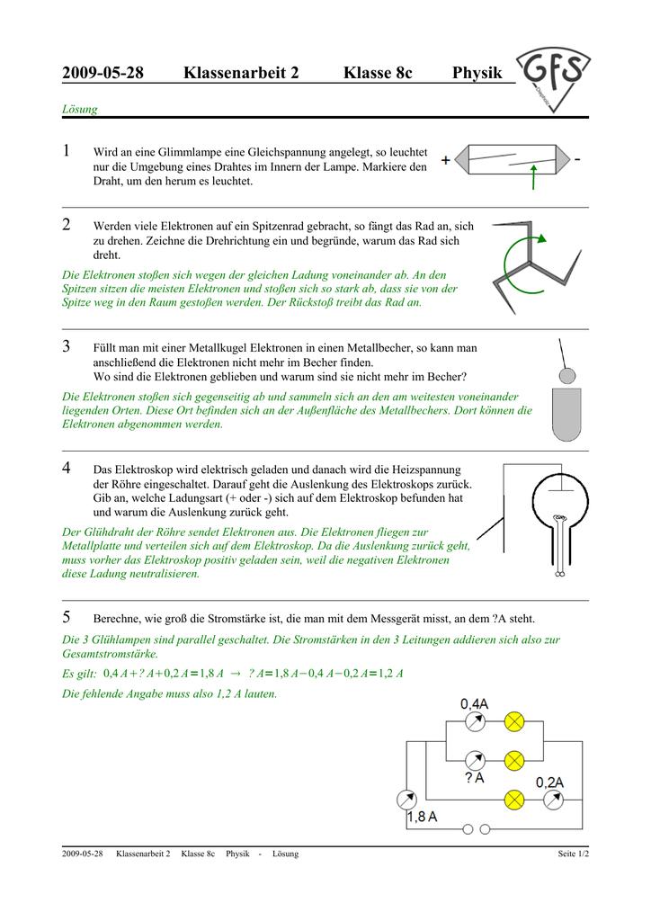 Tolle Heizkreisdiagramm Zeitgenössisch - Elektrische ...