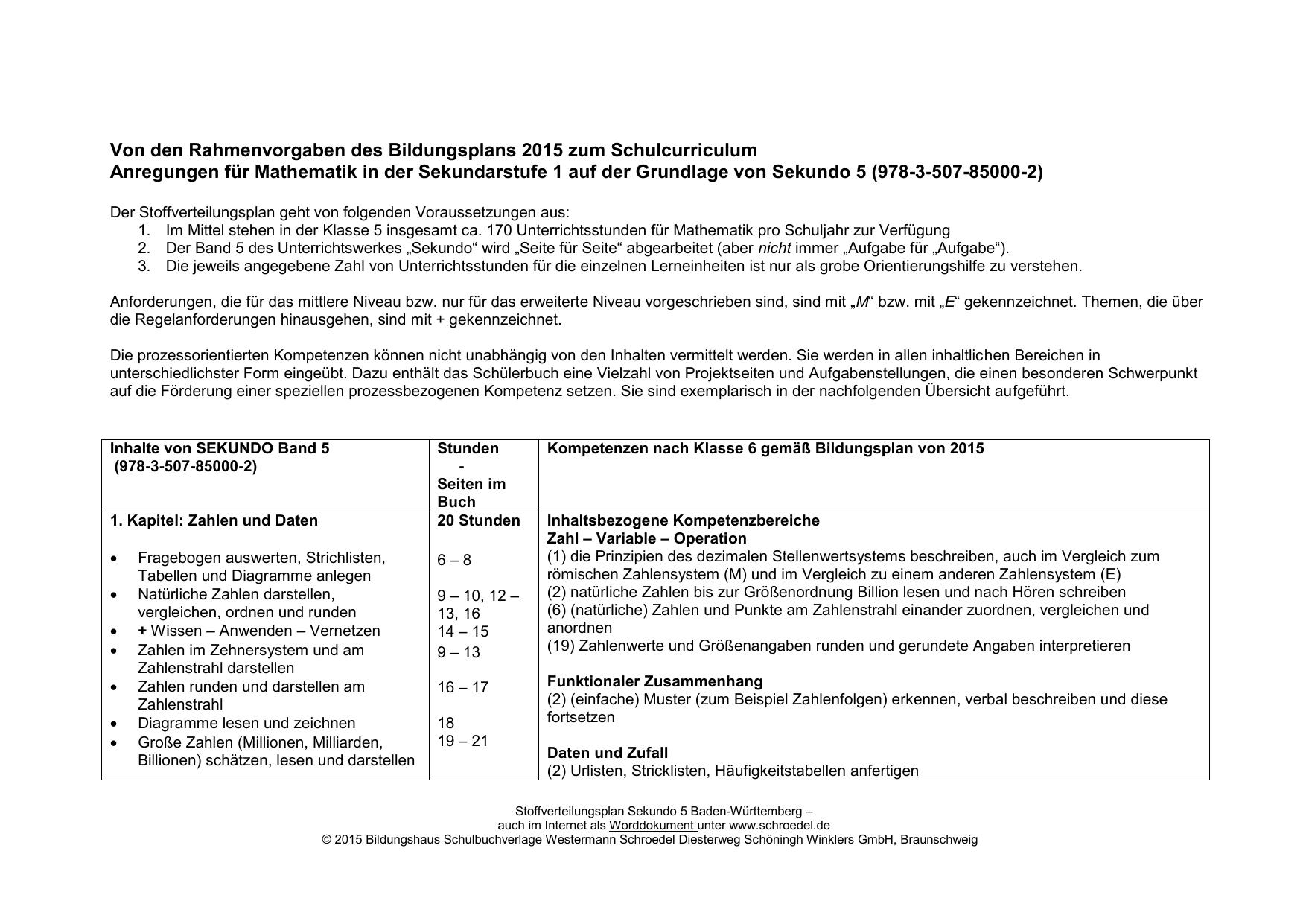 Attractive Mathe Arbeitsblatt Erweiterter Form Motif - Mathe ...