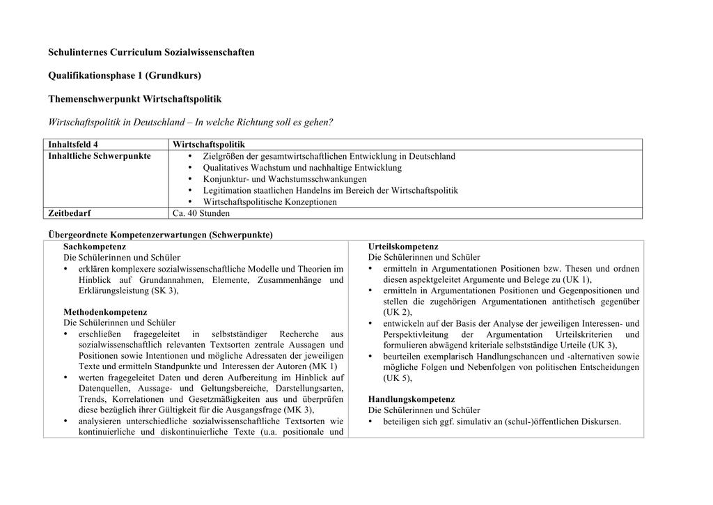 Curriculum Sozialwissenschaften Q1 - Freiherr-vom