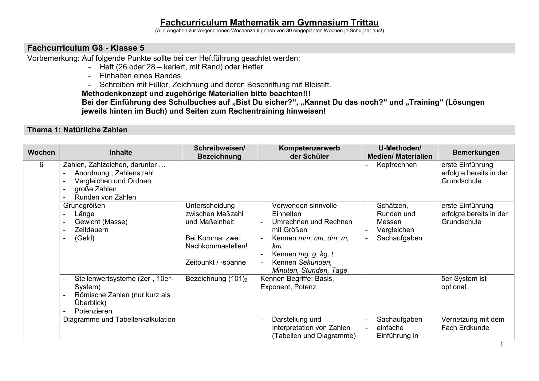 Klasse 5- G8 - Gymnasium Trittau