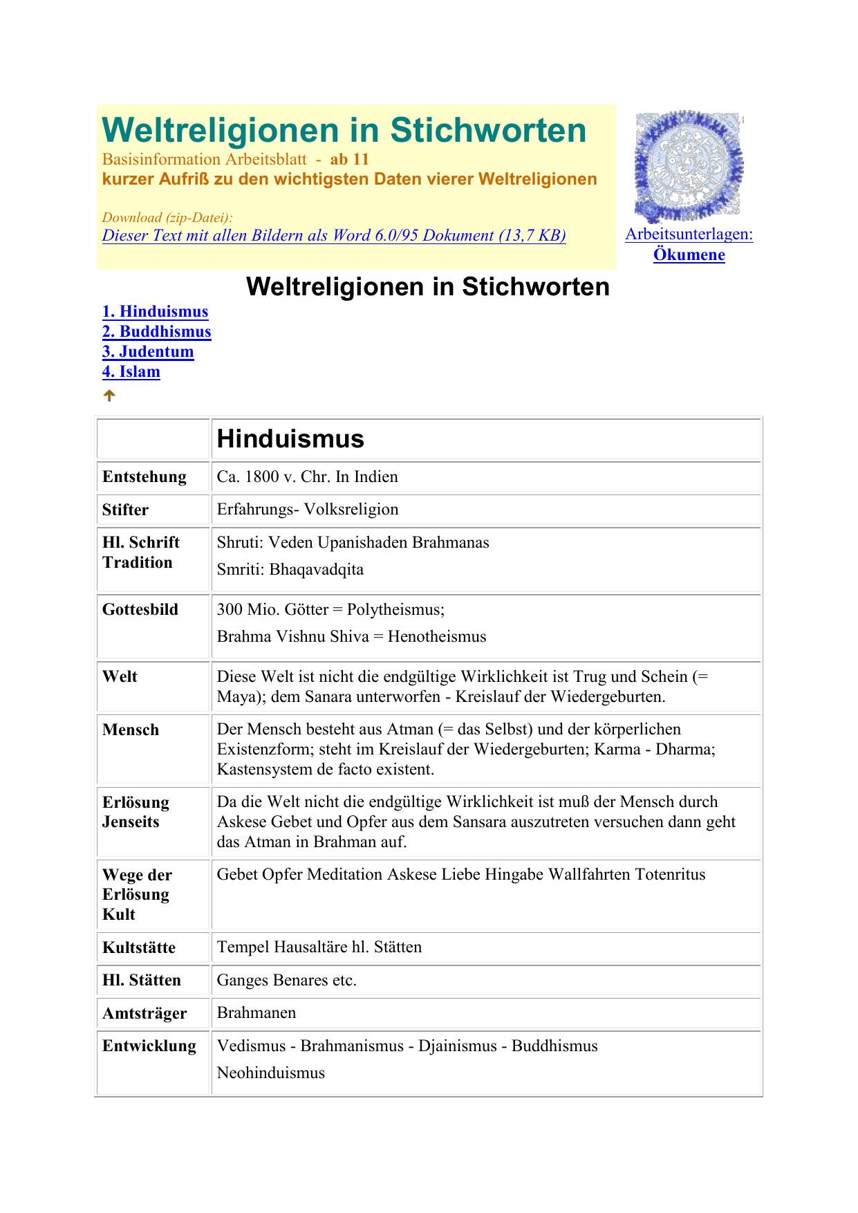 Weltreligionen in Stichworten Basisinformation Arbeitsblatt