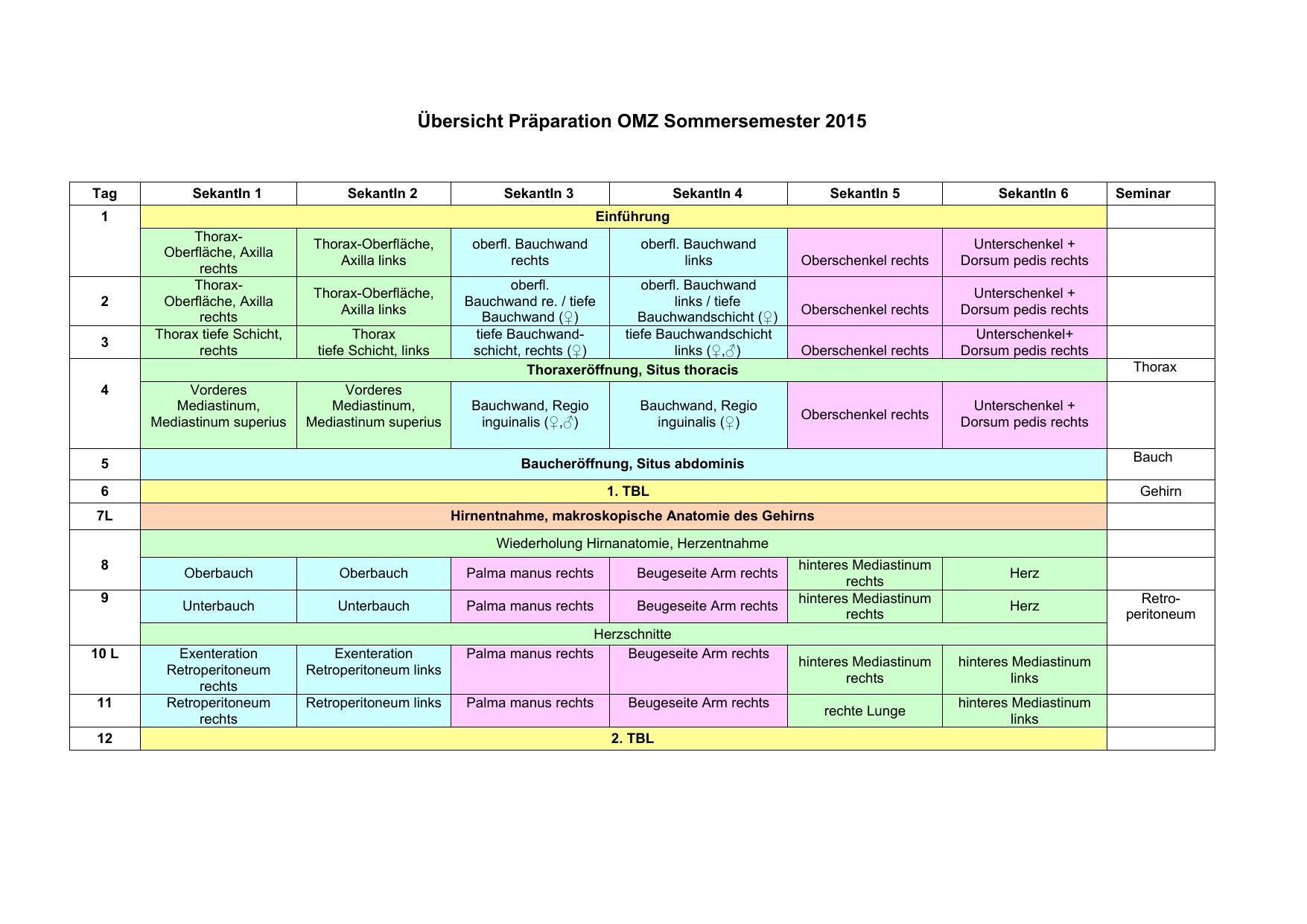Übersicht Präparation OMZ Sommersemester 2015