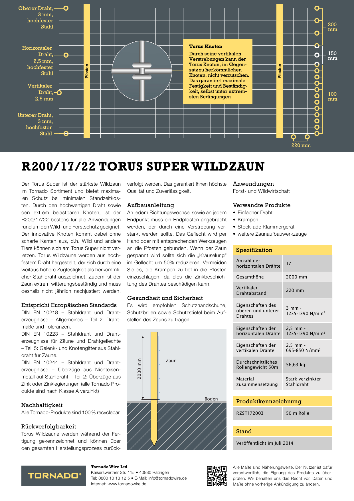 R 200/17/22 ToRus supeR WildZAuN