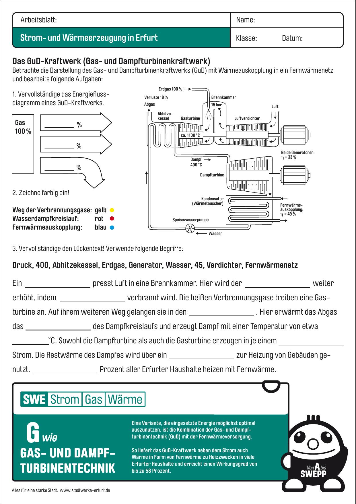 Niedlich Kessel Für Kraftwerk Zeitgenössisch - Der Schaltplan ...