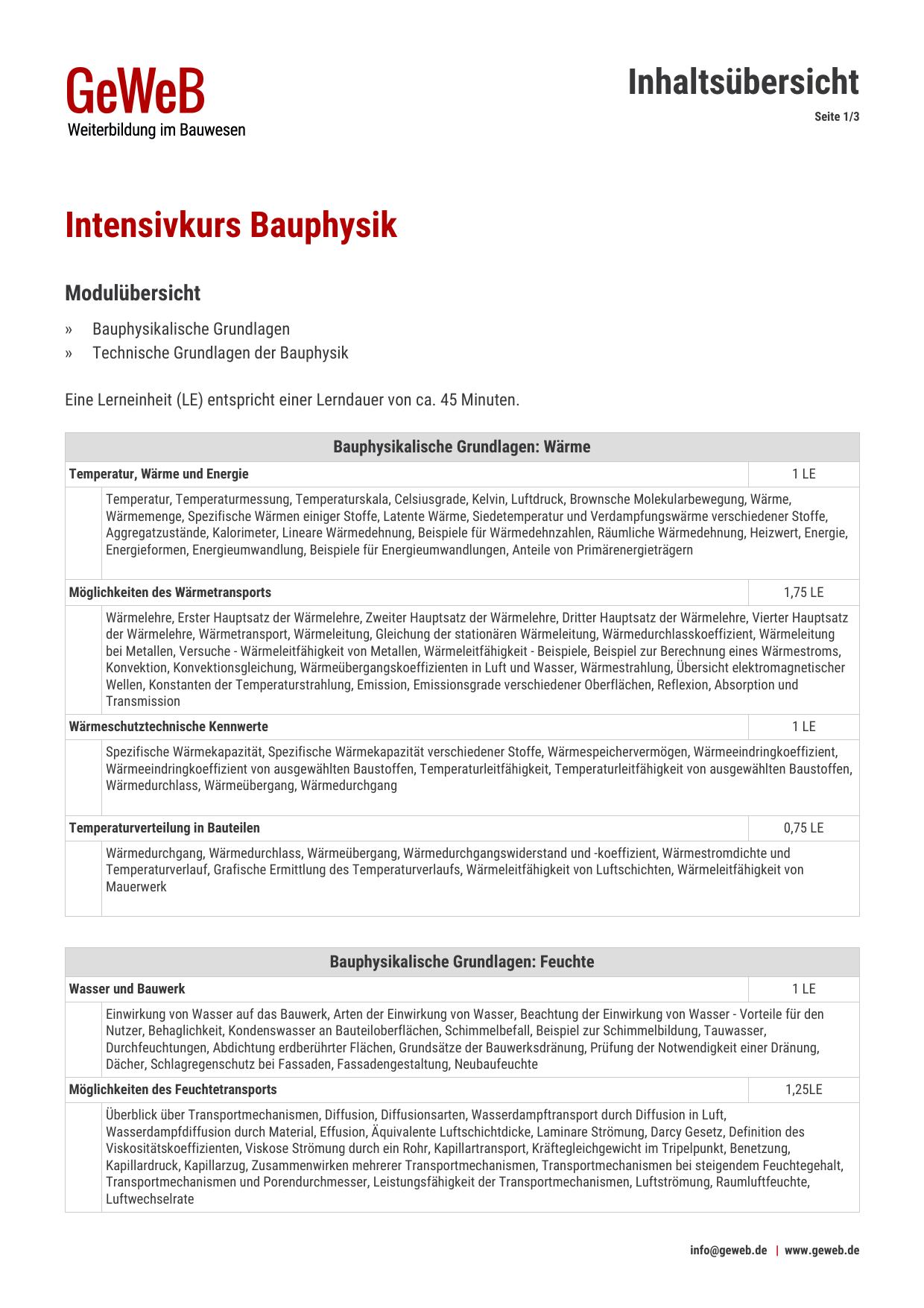 inhaltsbersicht intensivkurs bauphysik - Warmeleitung Beispiele