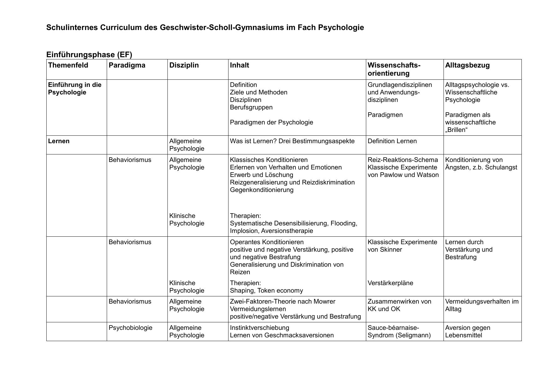 Abwehrmechanismen Freud Beispiele schulinternes curriculum des geschwister-scholl
